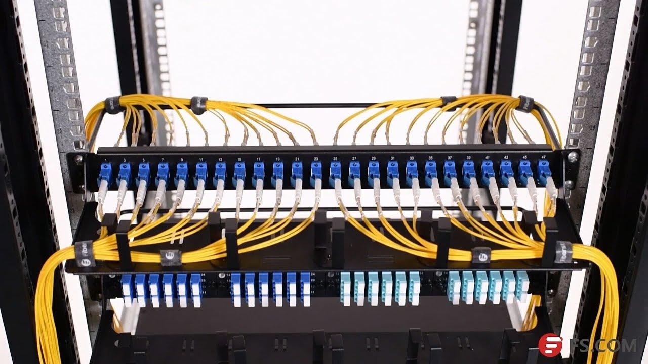 Kable uporz  dkowane     anizery do szaf RACK